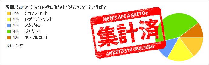 anketo2